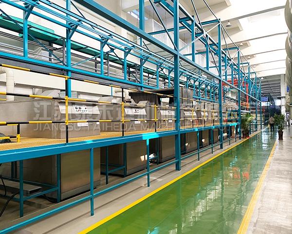 镀锌设备生产线