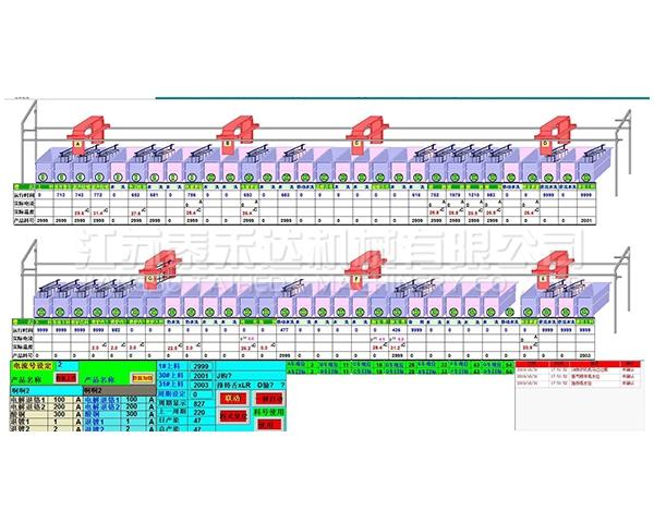 上位机阳极氧化生产线电控系统